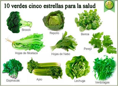 10 saludables vegetales verdes for Plantas hortalizas ejemplos